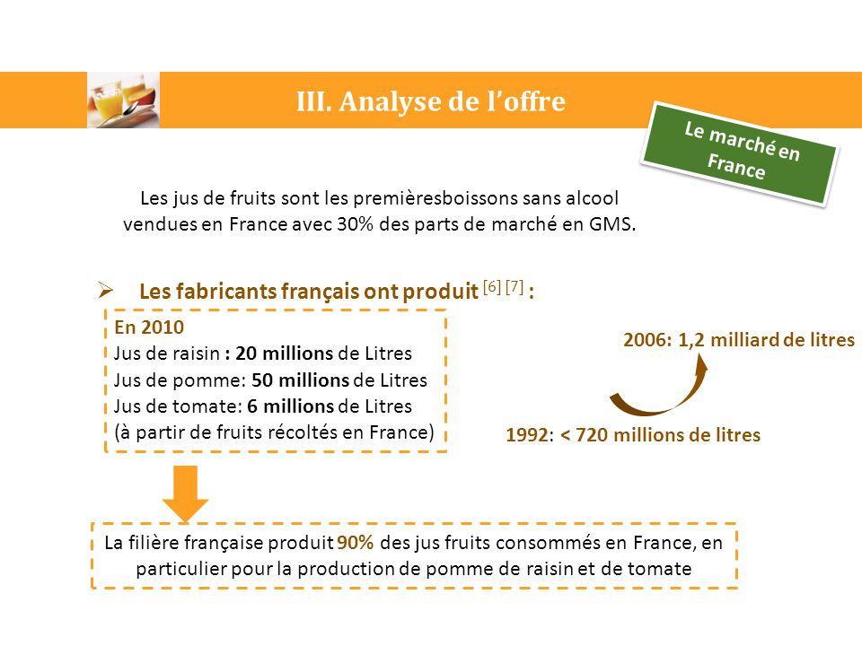 III. Analyse de l'offre Les fabricants français ont produit [6] [7] :
